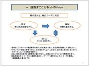 遠野まごころネットのビジョン [2011.09.01]
