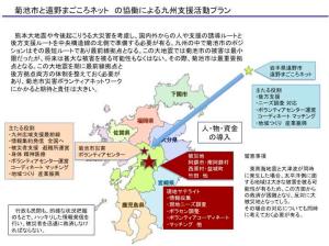 Kikuchi Network 1