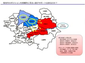 Kikuchi Network 2