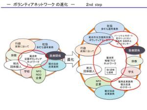 Kikuchi Network 3